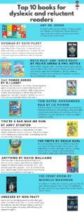 Top 10 books for dyslexia